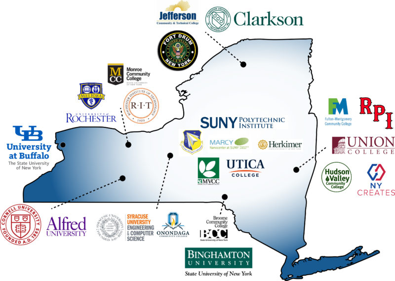 New York State technology ecosystem