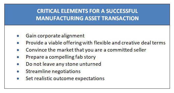 Critical elements for a successful fab transaction