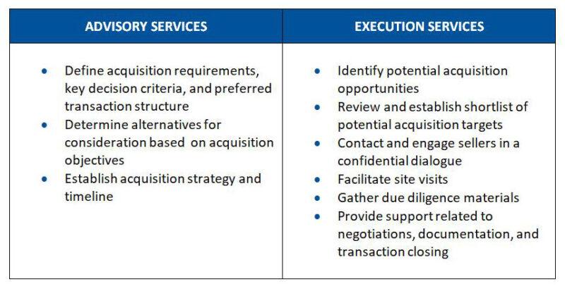 ATREG fab acquisition services